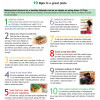 Top 10 Tips for a great plate